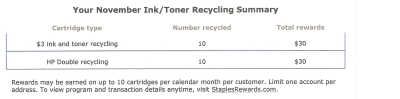 Staples ink recycling summary2